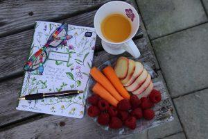 voedingsdagboek analyse